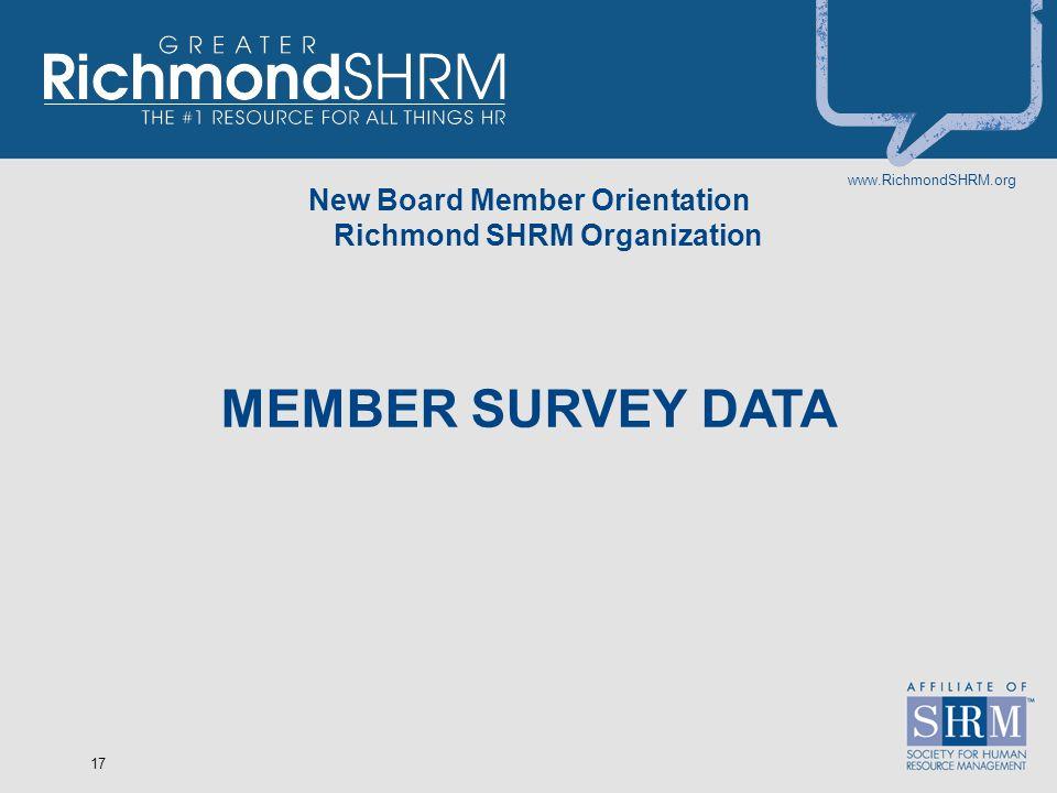 www.RichmondSHRM.org 17 New Board Member Orientation Richmond SHRM Organization MEMBER SURVEY DATA