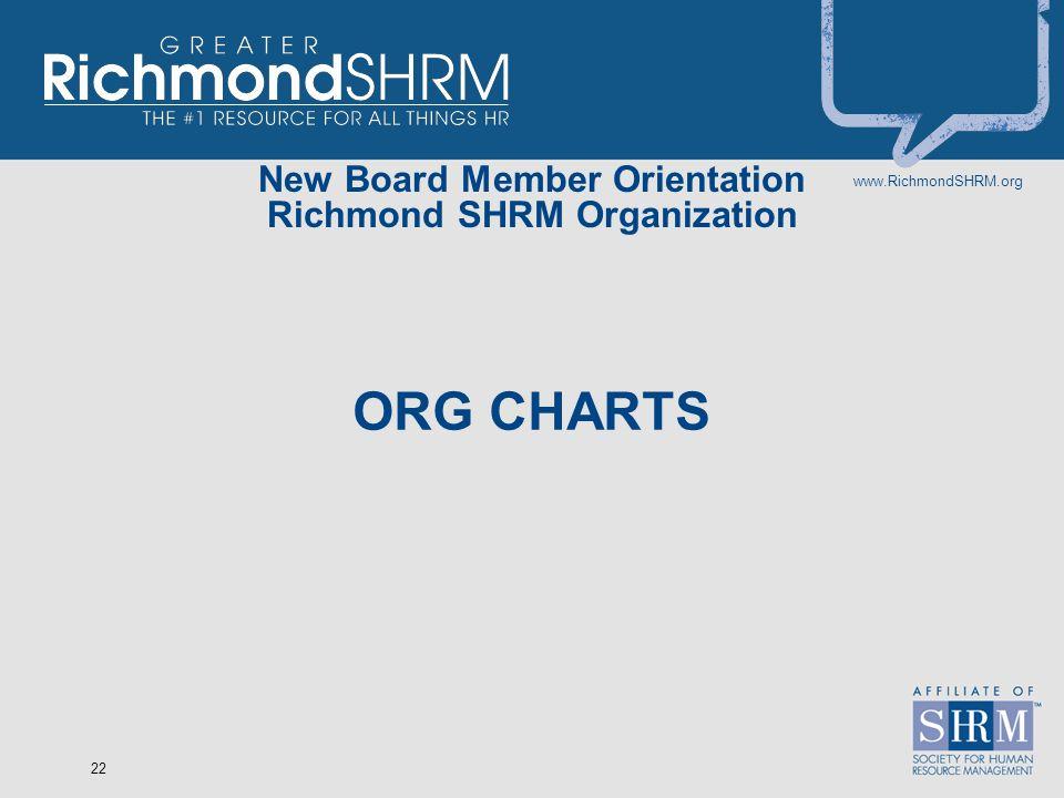 www.RichmondSHRM.org 22 New Board Member Orientation Richmond SHRM Organization ORG CHARTS