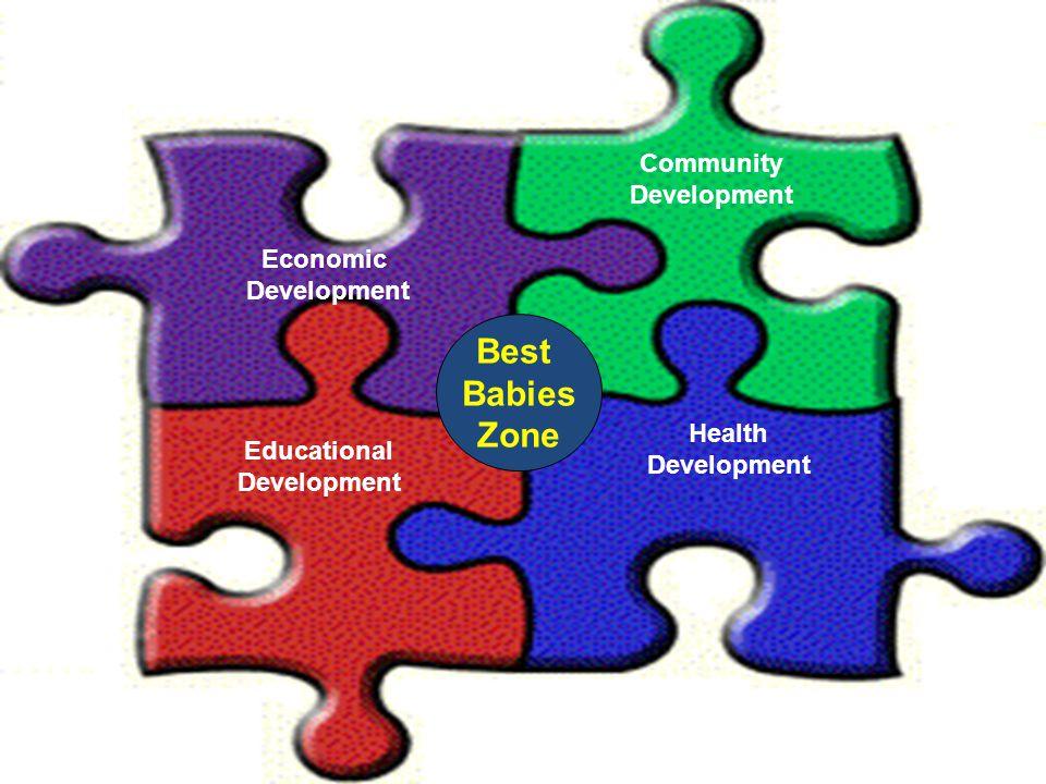 Health Development Educational Development Community Development Economic Development Best Babies Zone