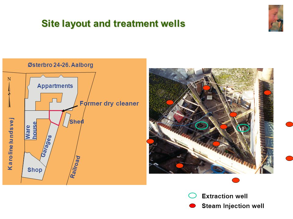 Site layout and treatment wells Shed Railroad Garages Shop Ware house Appartments Former dry cleaner K a r o l i n e l u n d s v e j Østerbro 24-26.