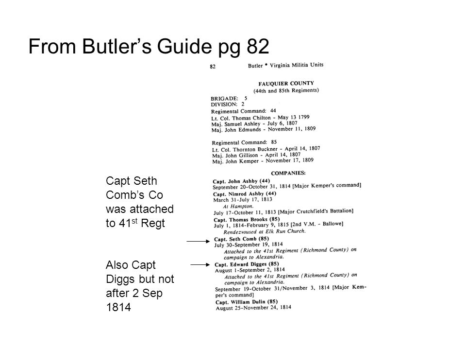 From Butler's Guide pg 83 Also Capt Payne's Co Was attached to 41 st Regt