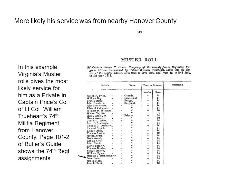 More likely his service was from nearby Hanover County In this example Virginia's Muster rolls gives the most likely service for him as a Private in Captain Price's Co.