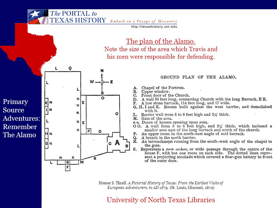 University of North Texas Libraries Primary Source Adventures: Remember The Alamo Andrew Jackson Houston.