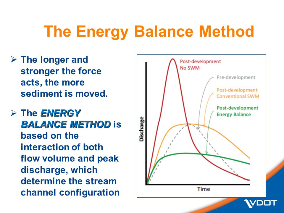 The Energy Balance Method  The longer and stronger the force acts, the more sediment is moved.