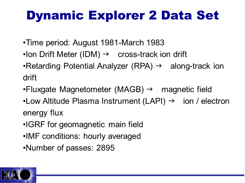 Dynamic Explorer 2 Data Set Time period: August 1981-March 1983 Ion Drift Meter (IDM)  cross-track ion drift Retarding Potential Analyzer (RPA)  along-track ion drift Fluxgate Magnetometer (MAGB)  magnetic field Low Altitude Plasma Instrument (LAPI)  ion / electron energy flux IGRF for geomagnetic main field IMF conditions: hourly averaged Number of passes: 2895