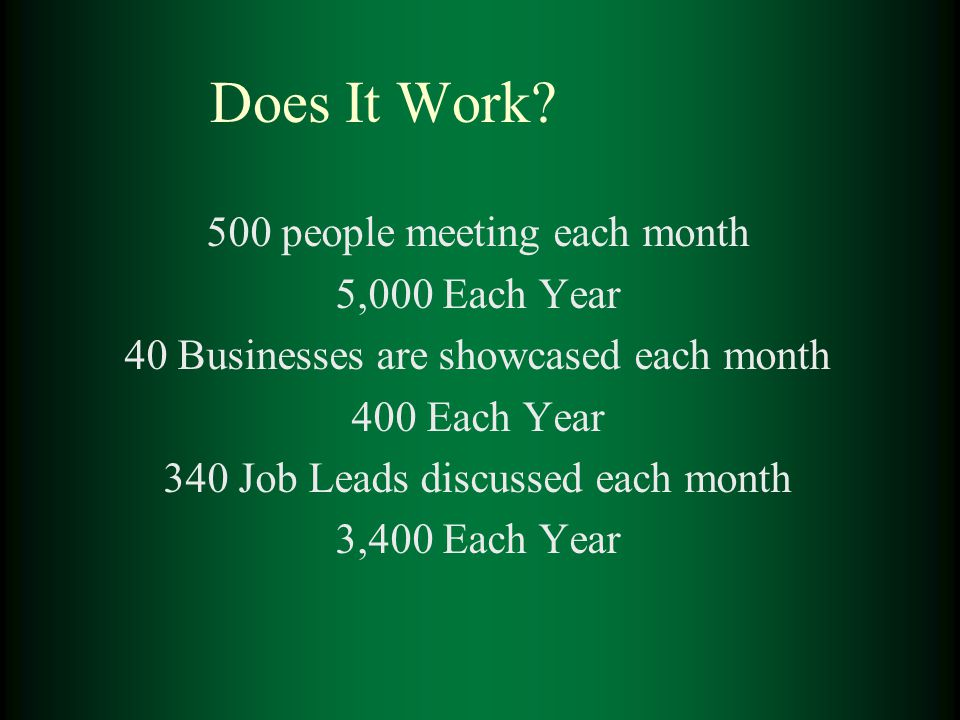 Does It Work? 500 people meeting each month 5,000 Each Year 40 Businesses are showcased each month 400 Each Year 340 Job Leads discussed each month 3,