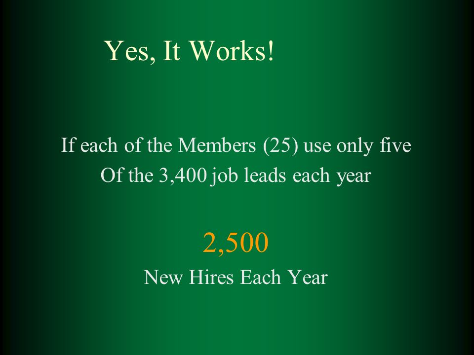 Yes, It Works! If each of the Members (25) use only five Of the 3,400 job leads each year 2,500 New Hires Each Year