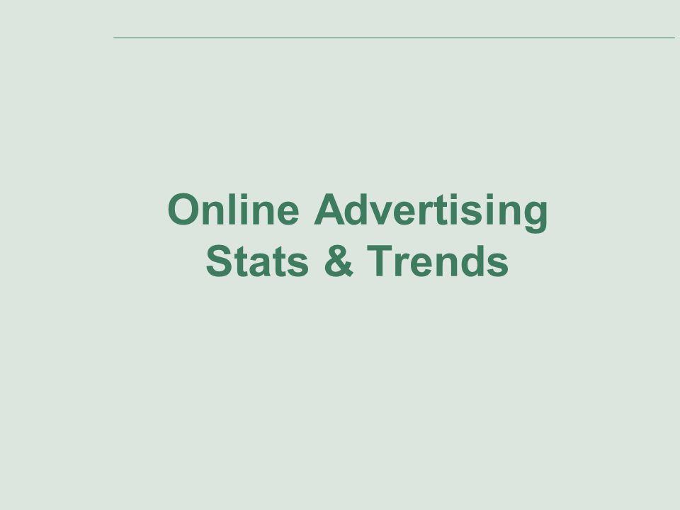 Online Advertising Stats & Trends