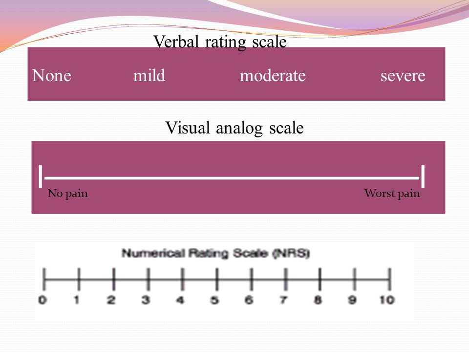 None mild moderate severe Verbal rating scale І─────────────────І No painWorst pain Visual analog scale