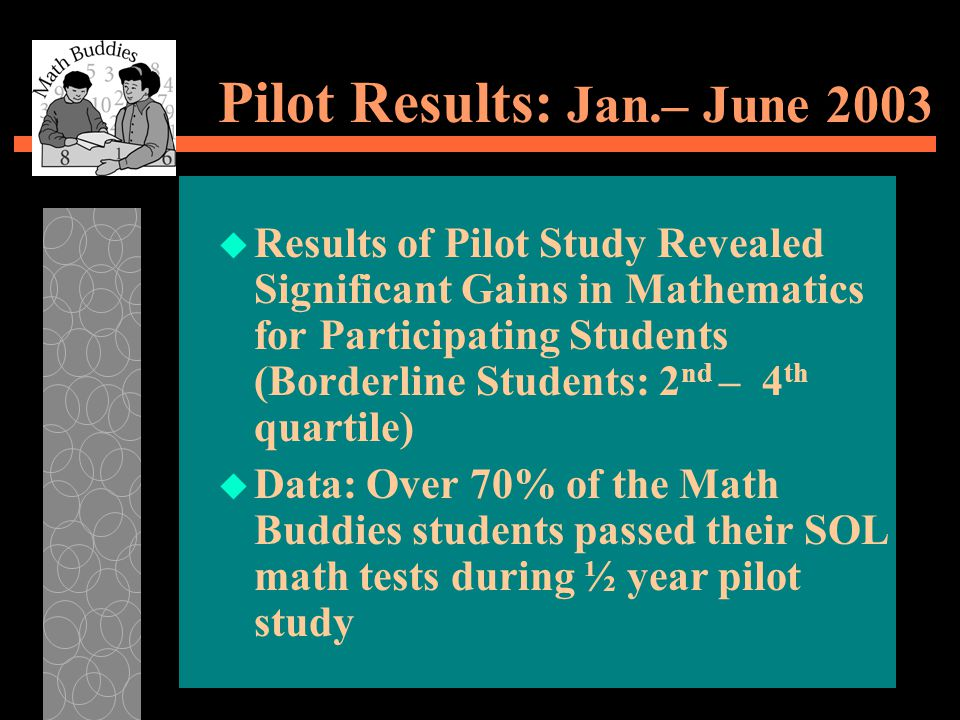 Pilot Results: Jan.– June 2003 u Results of Pilot Study Revealed Significant Gains in Mathematics for Participating Students (Borderline Students: 2 nd – 4 th quartile) u Data: Over 70% of the Math Buddies students passed their SOL math tests during ½ year pilot study