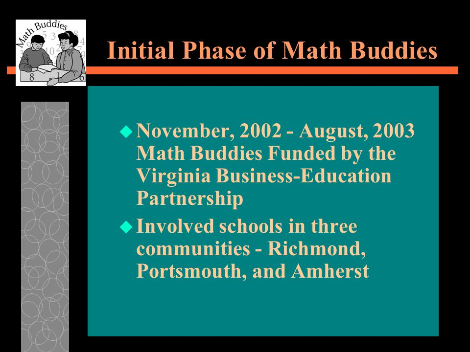 Initial Phase of Math Buddies u November, 2002 - August, 2003 Math Buddies Funded by the Virginia Business-Education Partnership u Involved schools in three communities - Richmond, Portsmouth, and Amherst