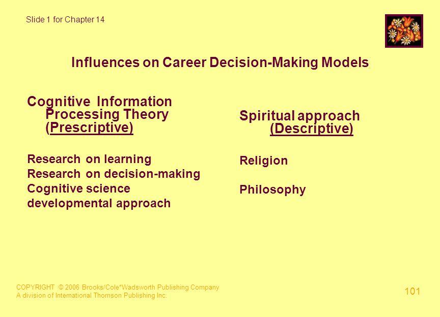 COPYRIGHT © 2006 Brooks/Cole*Wadsworth Publishing Company A division of International Thomson Publishing Inc. 101 Slide 1 for Chapter 14 Influences on