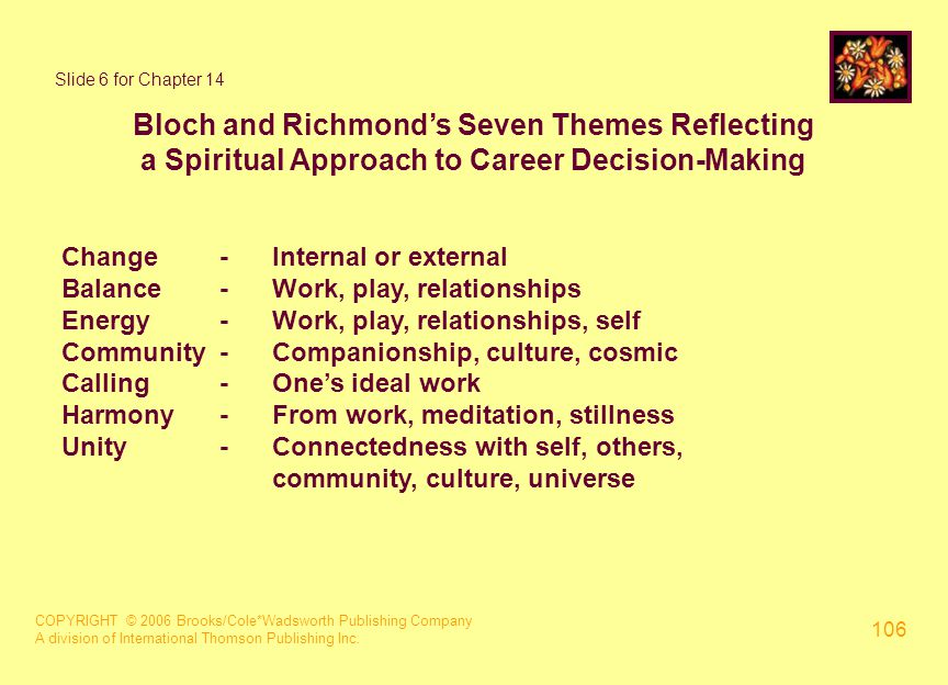 COPYRIGHT © 2006 Brooks/Cole*Wadsworth Publishing Company A division of International Thomson Publishing Inc. 106 Slide 6 for Chapter 14 Bloch and Ric