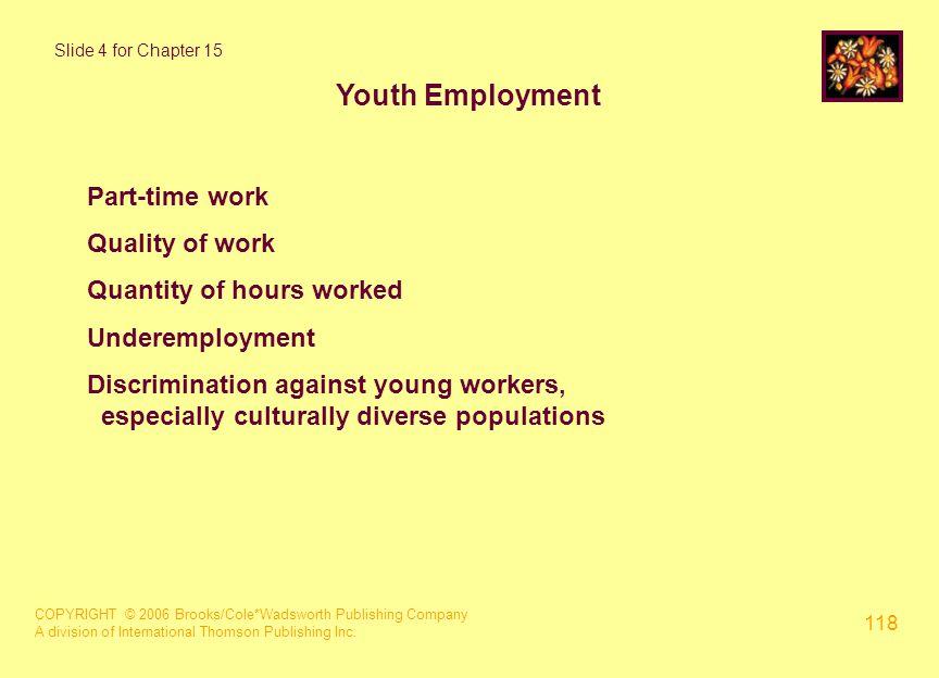COPYRIGHT © 2006 Brooks/Cole*Wadsworth Publishing Company A division of International Thomson Publishing Inc. 118 Slide 4 for Chapter 15 Youth Employm