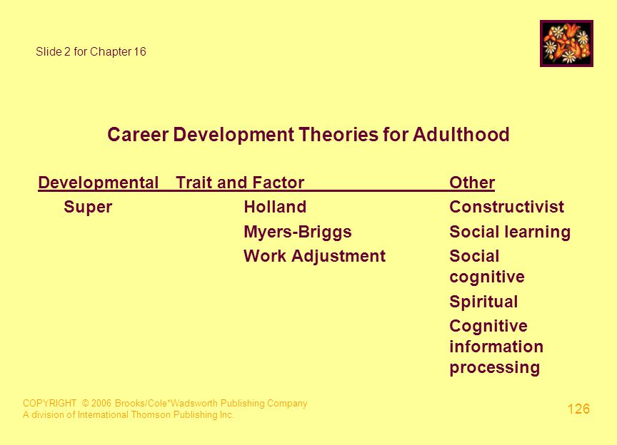 COPYRIGHT © 2006 Brooks/Cole*Wadsworth Publishing Company A division of International Thomson Publishing Inc. 126 Slide 2 for Chapter 16 Career Develo