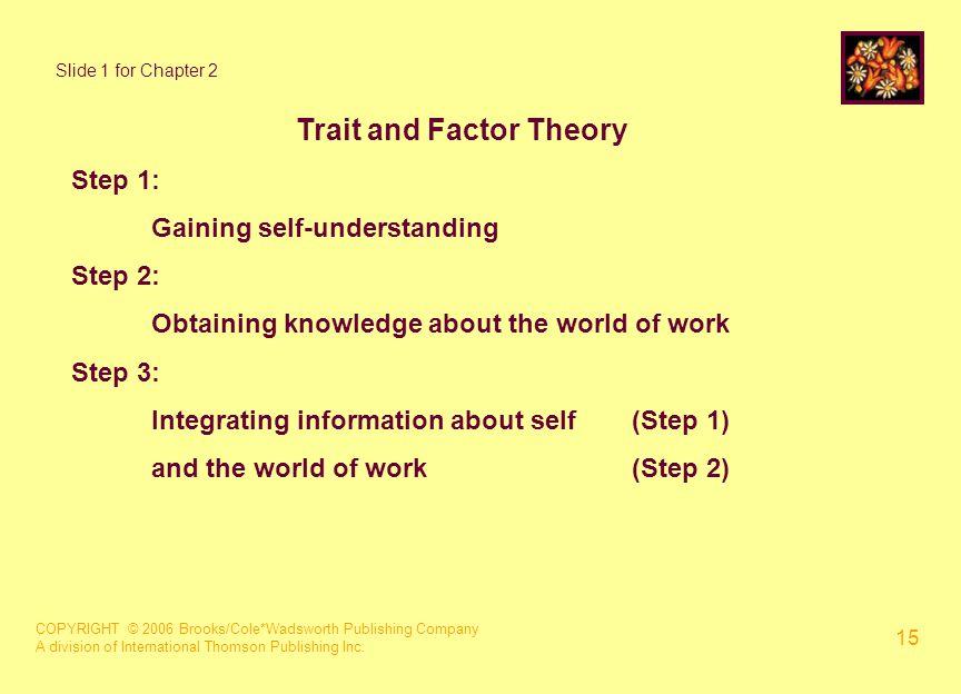 COPYRIGHT © 2006 Brooks/Cole*Wadsworth Publishing Company A division of International Thomson Publishing Inc. 15 Trait and Factor Theory Step 1: Gaini
