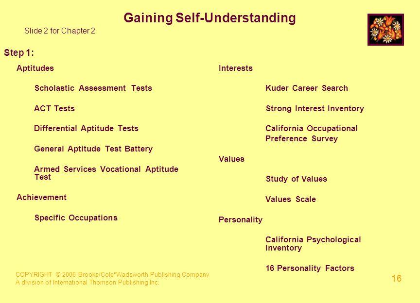 COPYRIGHT © 2006 Brooks/Cole*Wadsworth Publishing Company A division of International Thomson Publishing Inc. 16 Gaining Self-Understanding Step 1: Sl