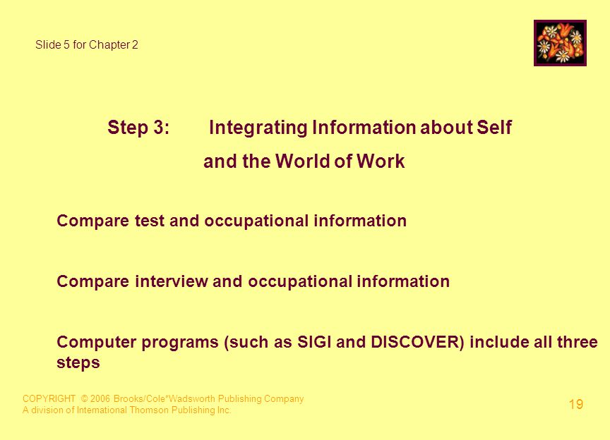 COPYRIGHT © 2006 Brooks/Cole*Wadsworth Publishing Company A division of International Thomson Publishing Inc. 19 Step 3:Integrating Information about
