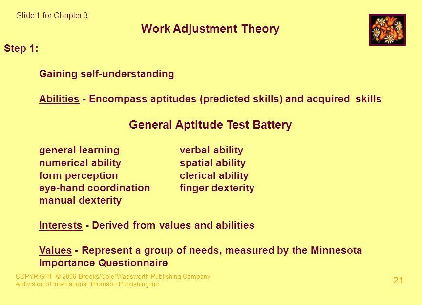 COPYRIGHT © 2006 Brooks/Cole*Wadsworth Publishing Company A division of International Thomson Publishing Inc. 21 Work Adjustment Theory Step 1: Gainin