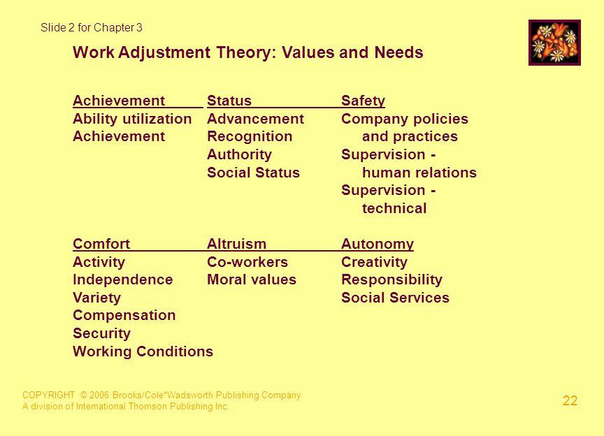 COPYRIGHT © 2006 Brooks/Cole*Wadsworth Publishing Company A division of International Thomson Publishing Inc. 22 Work Adjustment Theory: Values and Ne