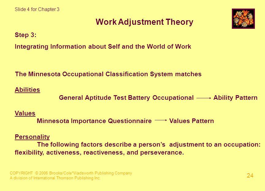 COPYRIGHT © 2006 Brooks/Cole*Wadsworth Publishing Company A division of International Thomson Publishing Inc. 24 Slide 4 for Chapter 3 Work Adjustment