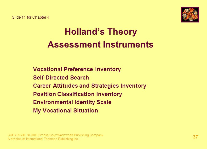 COPYRIGHT © 2006 Brooks/Cole*Wadsworth Publishing Company A division of International Thomson Publishing Inc. 37 Slide 11 for Chapter 4 Holland's Theo