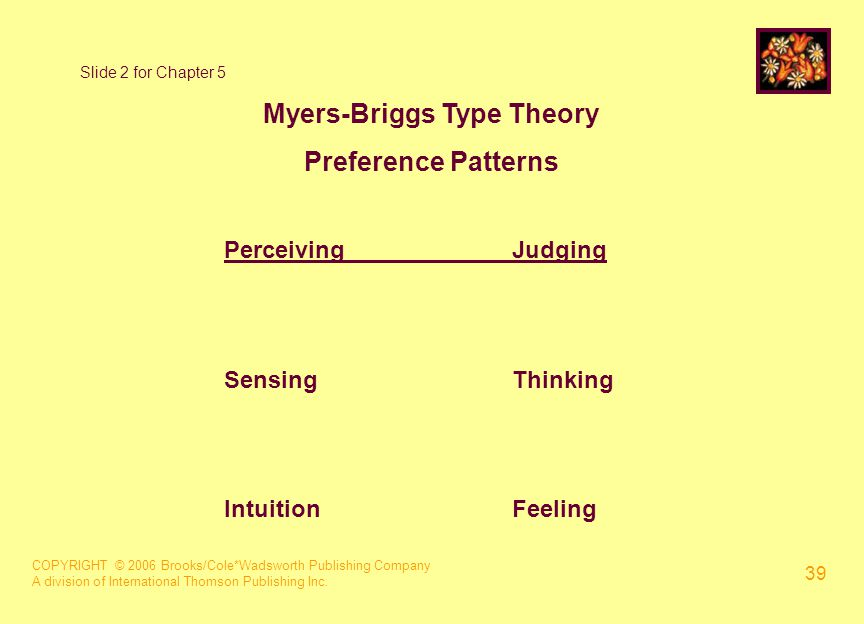 COPYRIGHT © 2006 Brooks/Cole*Wadsworth Publishing Company A division of International Thomson Publishing Inc. 39 Slide 2 for Chapter 5 Myers-Briggs Ty
