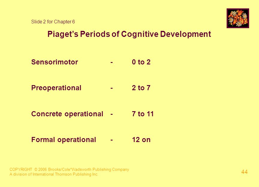 COPYRIGHT © 2006 Brooks/Cole*Wadsworth Publishing Company A division of International Thomson Publishing Inc. 44 Slide 2 for Chapter 6 Piaget's Period