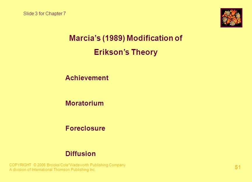 COPYRIGHT © 2006 Brooks/Cole*Wadsworth Publishing Company A division of International Thomson Publishing Inc. 51 Slide 3 for Chapter 7 Marcia's (1989)