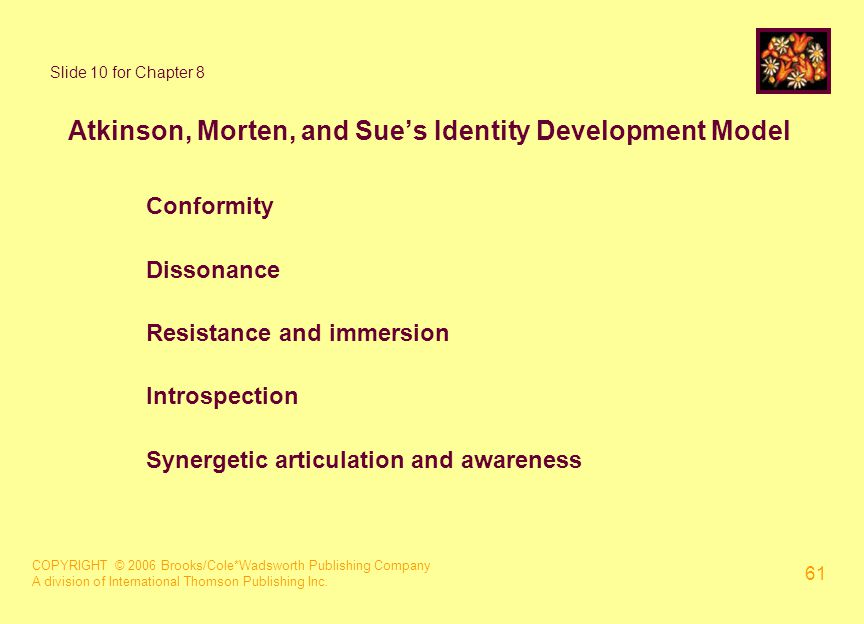 COPYRIGHT © 2006 Brooks/Cole*Wadsworth Publishing Company A division of International Thomson Publishing Inc. 61 Slide 10 for Chapter 8 Atkinson, Mort