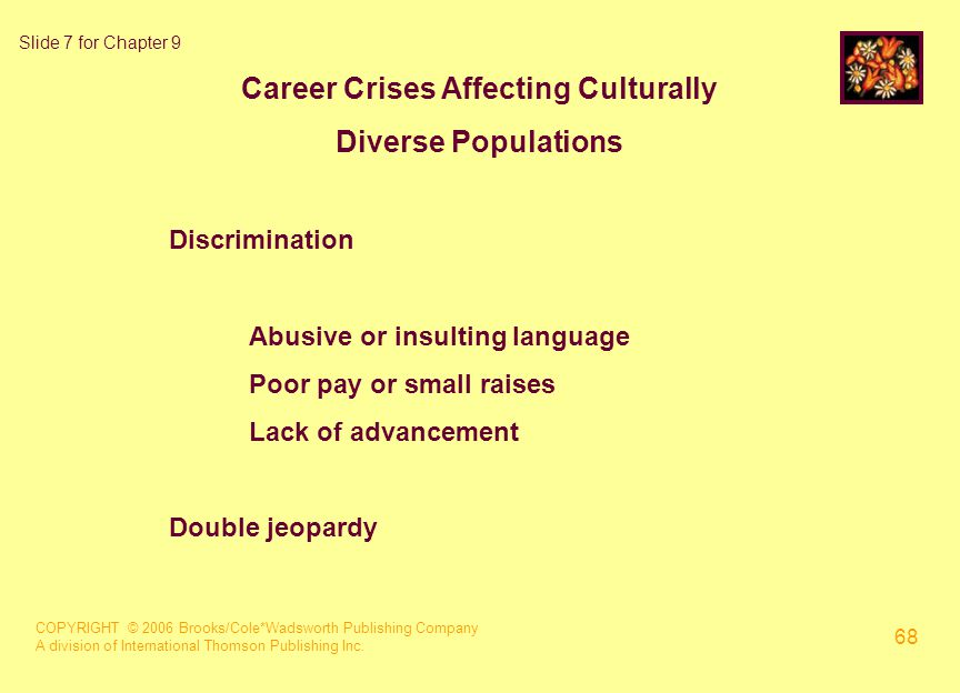COPYRIGHT © 2006 Brooks/Cole*Wadsworth Publishing Company A division of International Thomson Publishing Inc. 68 Slide 7 for Chapter 9 Career Crises A