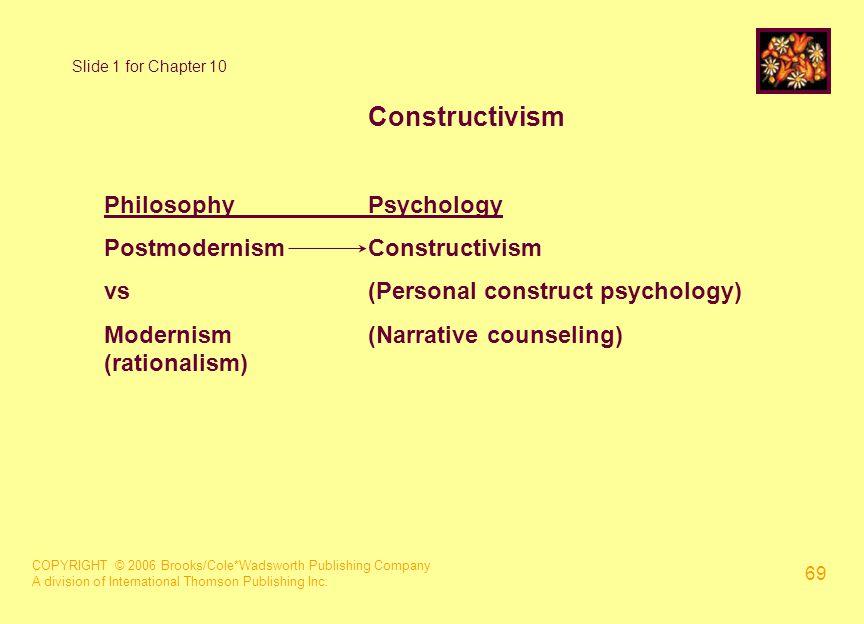 COPYRIGHT © 2006 Brooks/Cole*Wadsworth Publishing Company A division of International Thomson Publishing Inc. 69 Constructivism PhilosophyPsychology P