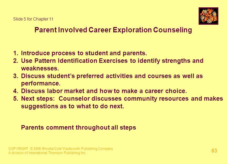 COPYRIGHT © 2006 Brooks/Cole*Wadsworth Publishing Company A division of International Thomson Publishing Inc. 83 Slide 5 for Chapter 11 Parent Involve