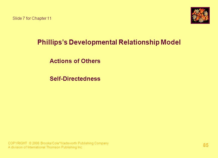 COPYRIGHT © 2006 Brooks/Cole*Wadsworth Publishing Company A division of International Thomson Publishing Inc. 85 Slide 7 for Chapter 11 Phillips's Dev