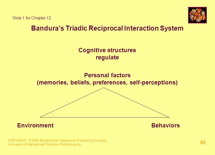 COPYRIGHT © 2006 Brooks/Cole*Wadsworth Publishing Company A division of International Thomson Publishing Inc. 88 Slide 1 for Chapter 12 Bandura's Tria