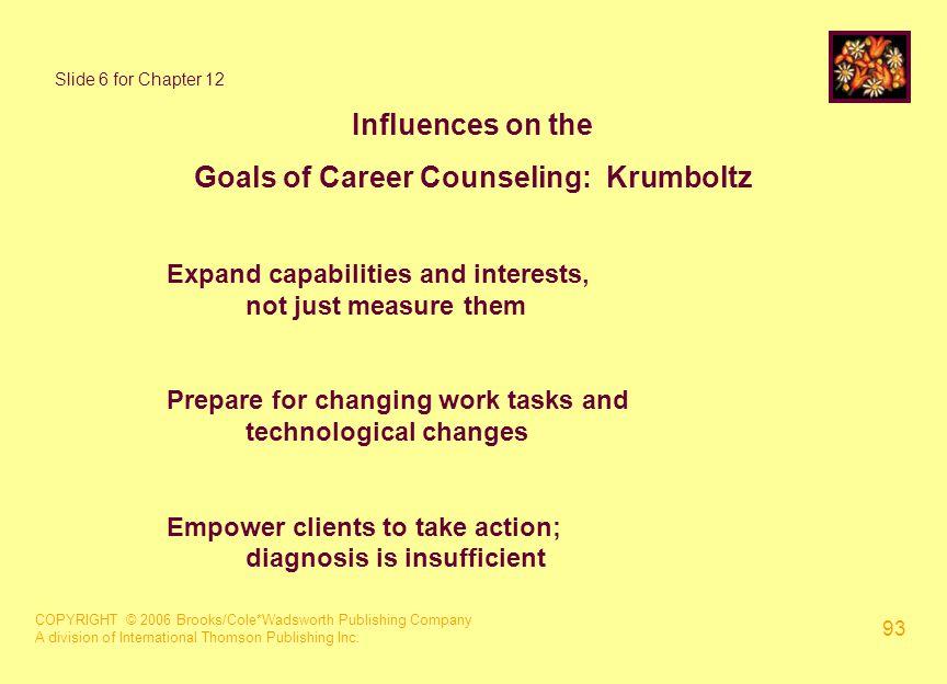 COPYRIGHT © 2006 Brooks/Cole*Wadsworth Publishing Company A division of International Thomson Publishing Inc. 93 Slide 6 for Chapter 12 Influences on