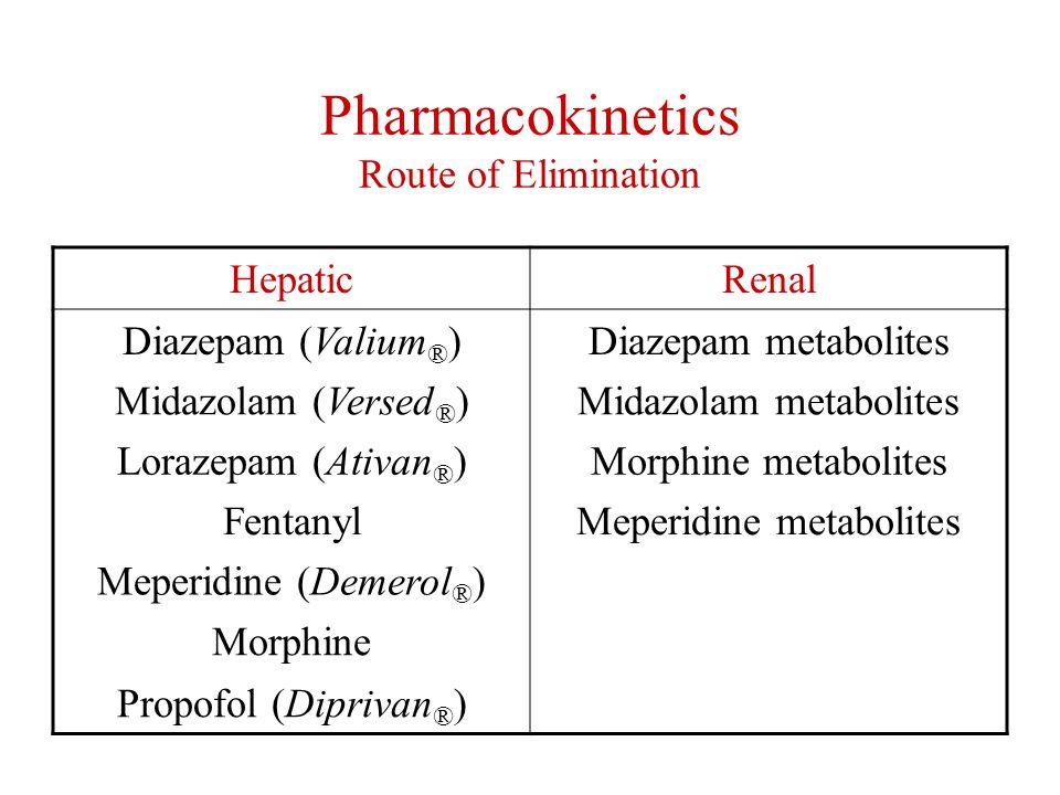 Drug Interactions  CYP3A4 Inhibitors  azole antifungals  diltiazem  verapamil  protease inhibitors  macrolides  nefazadone  quinupristin- dalfopristin  Drug affected  midazolam