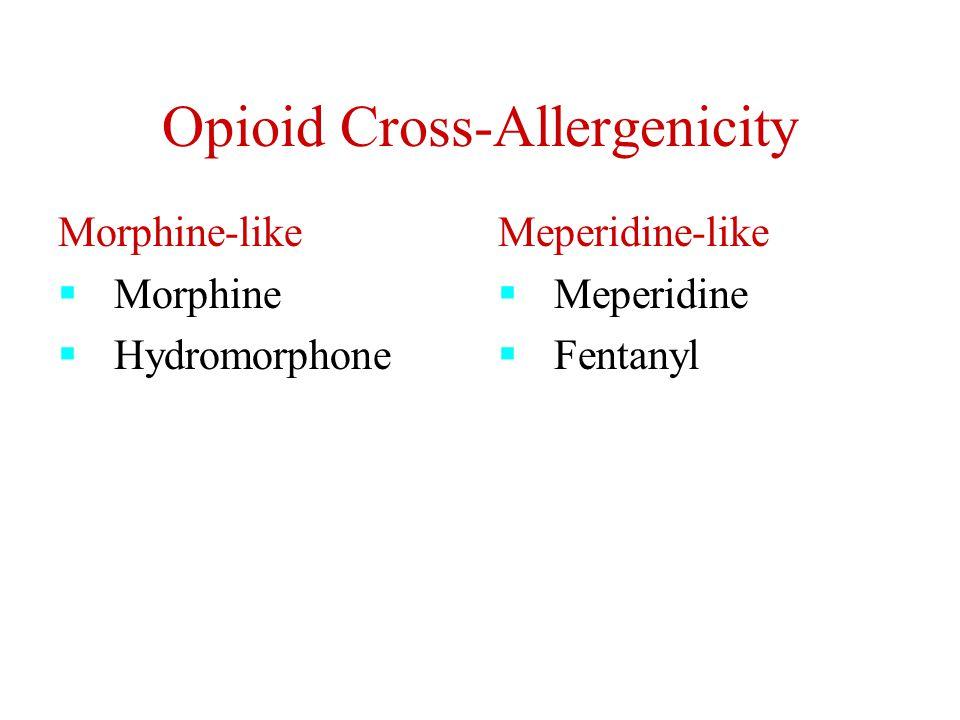 Opioids Equipotent Doses DrugDose (mg) Fentanyl0.1 Hydromorphone (Dilaudid ® )1.5 Morphine10 Meperidine (Demerol ® )75