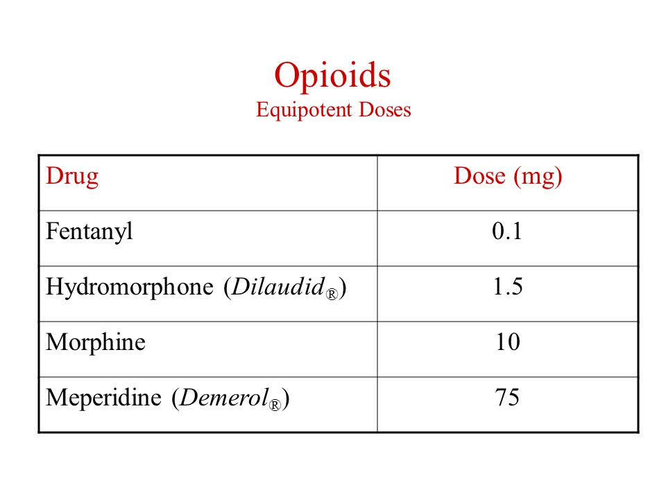 Question 24 What alternative opioid agent should be considered for moderate sedation.