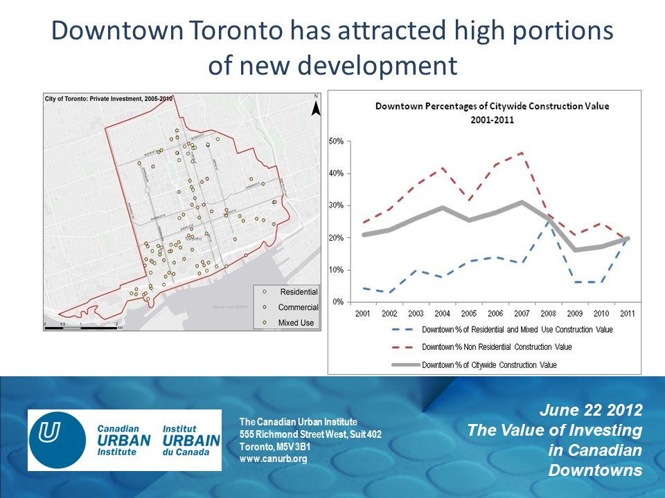 June 22 2012 The Value of Investing in Canadian Downtowns The Canadian Urban Institute 555 Richmond Street West, Suit 402 Toronto, M5V 3B1 www.canurb.org Downtown Toronto has attracted high portions of new development