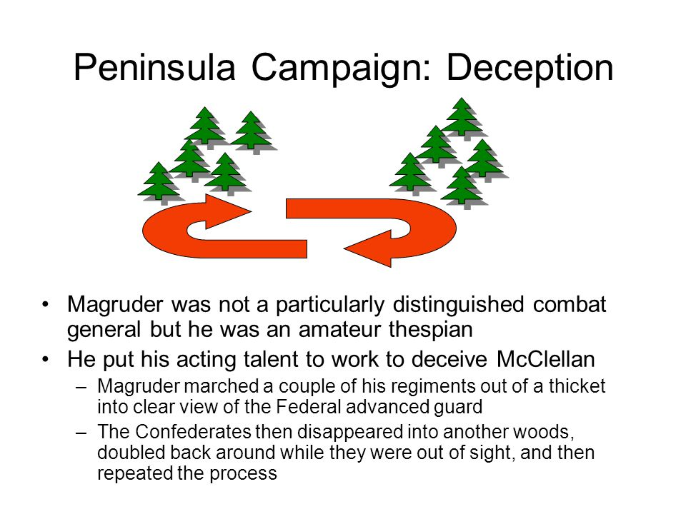 Peninsula Campaign: Deception Magruder was not a particularly distinguished combat general but he was an amateur thespian He put his acting talent to work to deceive McClellan –Magruder marched a couple of his regiments out of a thicket into clear view of the Federal advanced guard –The Confederates then disappeared into another woods, doubled back around while they were out of sight, and then repeated the process