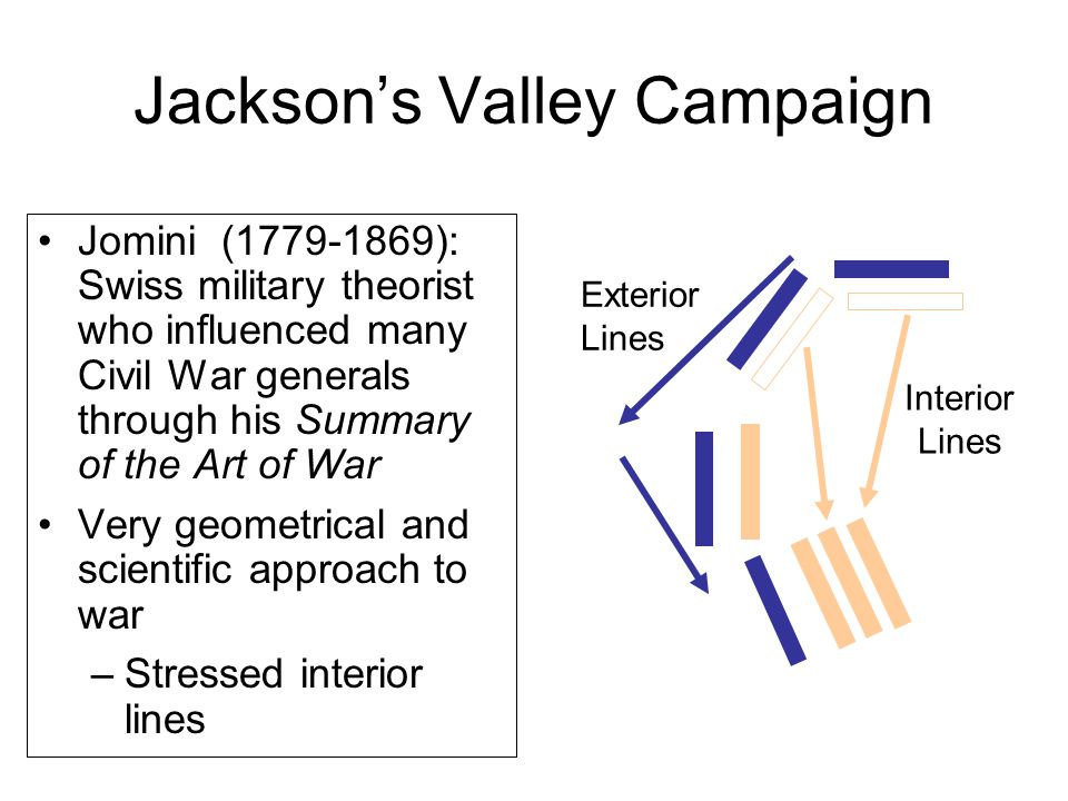 Jackson's Valley Campaign Jomini (1779-1869): Swiss military theorist who influenced many Civil War generals through his Summary of the Art of War Very geometrical and scientific approach to war –Stressed interior lines Interior Lines Exterior Lines