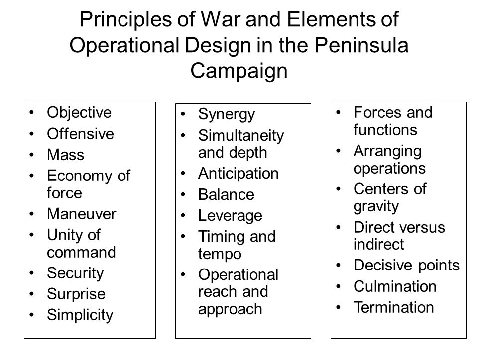 Principles of War and Elements of Operational Design in the Peninsula Campaign Objective Offensive Mass Economy of force Maneuver Unity of command Sec