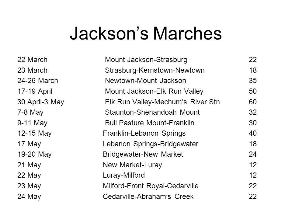 Jackson's Marches 22 March Mount Jackson-Strasburg 22 23 March Strasburg-Kernstown-Newtown 18 24-26 March Newtown-Mount Jackson 35 17-19 April Mount J