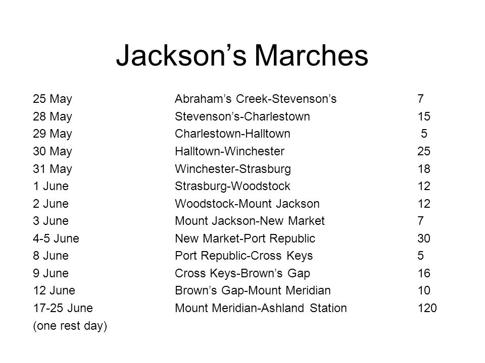 Jackson's Marches 25 May Abraham's Creek-Stevenson's 7 28 May Stevenson's-Charlestown 15 29 May Charlestown-Halltown 5 30 May Halltown-Winchester 25 3