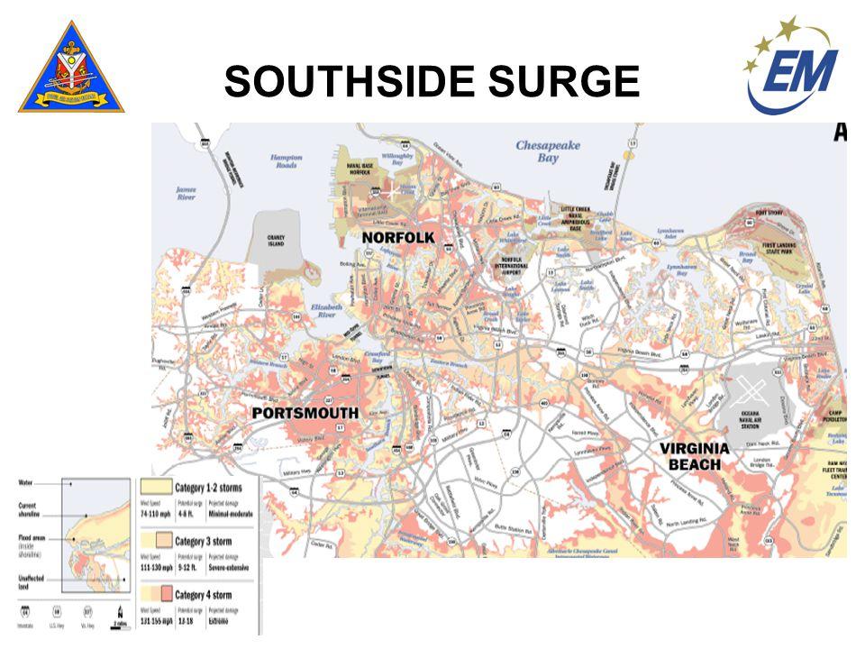 SOUTHSIDE SURGE