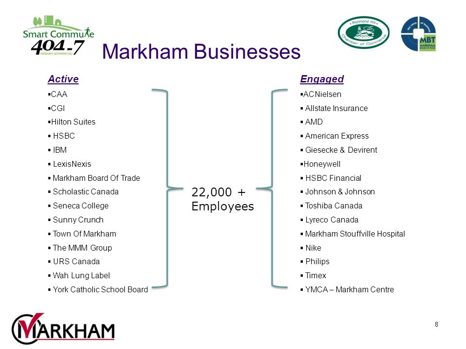 8 Markham Businesses Active  CAA  CGI  Hilton Suites  HSBC  IBM  LexisNexis  Markham Board Of Trade  Scholastic Canada  Seneca College  Sunny Crunch  Town Of Markham  The MMM Group  URS Canada  Wah Lung Label  York Catholic School Board Engaged  ACNielsen  Allstate Insurance  AMD  American Express  Giesecke & Devirent  Honeywell  HSBC Financial  Johnson & Johnson  Toshiba Canada  Lyreco Canada  Markham Stouffville Hospital  Nike  Philips  Timex  YMCA – Markham Centre 22,000 + Employees