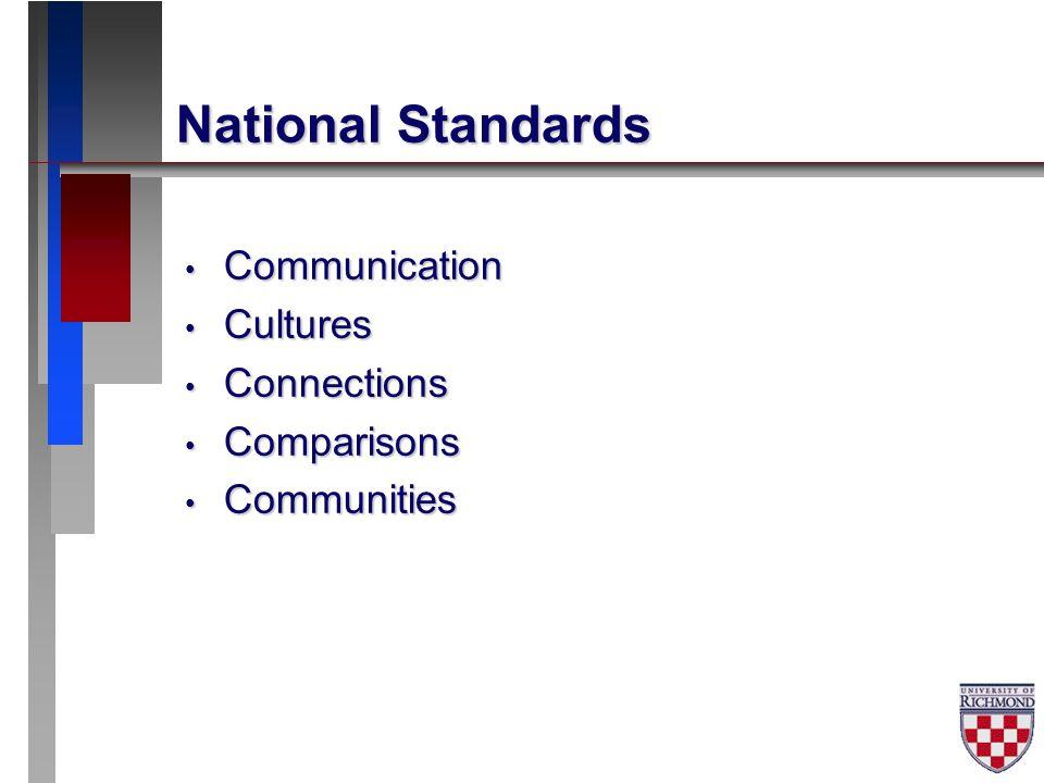 National Standards Communication Communication Cultures Cultures Connections Connections Comparisons Comparisons Communities Communities