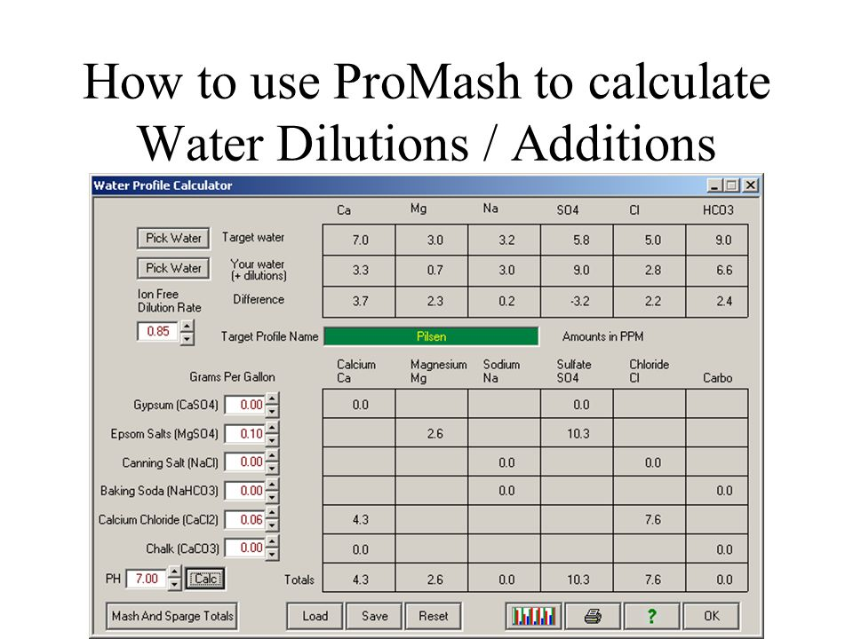How to use ProMash to calculate Water Dilutions / Additions