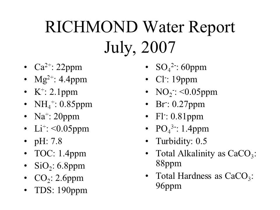 RICHMOND Water Report July, 2007 Ca 2+ : 22ppm Mg 2+ : 4.4ppm K + : 2.1ppm NH 4 + : 0.85ppm Na + : 20ppm Li + : <0.05ppm pH: 7.8 TOC: 1.4ppm SiO 2 : 6